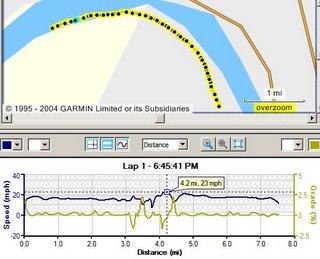 Reach Trail Folding Bike - initial test ride results