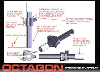 Octagon fast and precise height adjustable handlebar stem